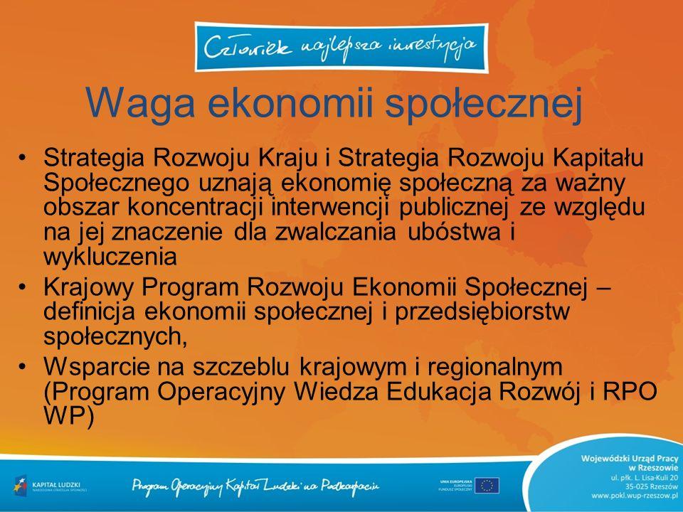ES w nowych programach operacyjnych Wsparcie reform, struktur i systemu, fundusz pożyczkowy, Wsparcie dla indywidualnych osób i podmiotów (np.