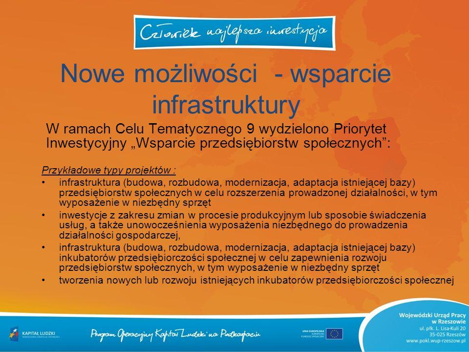 Nowe możliwości - wsparcie infrastruktury W ramach Celu Tematycznego 9 wydzielono Priorytet Inwestycyjny Wsparcie przedsiębiorstw społecznych: Przykła