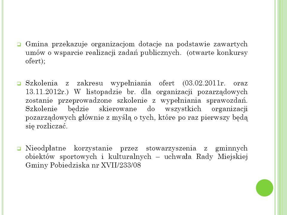 Gmina przekazuje organizacjom dotacje na podstawie zawartych umów o wsparcie realizacji zadań publicznych. (otwarte konkursy ofert); Szkolenia z zakre