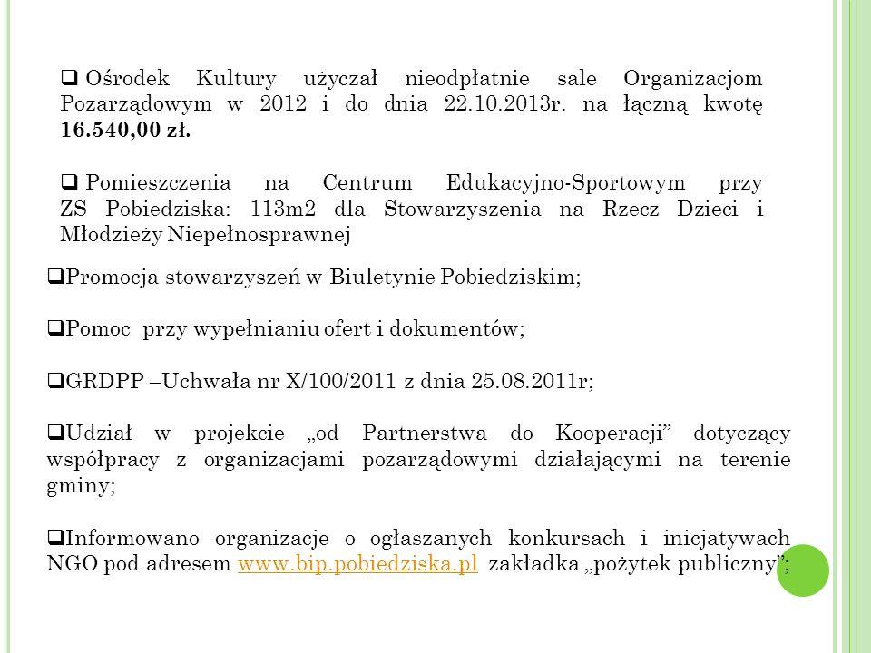 Ośrodek Kultury użyczał nieodpłatnie sale Organizacjom Pozarządowym w 2012 i do dnia 22.10.2013r. na łączną kwotę 16.540,00 zł. Pomieszczenia na Centr
