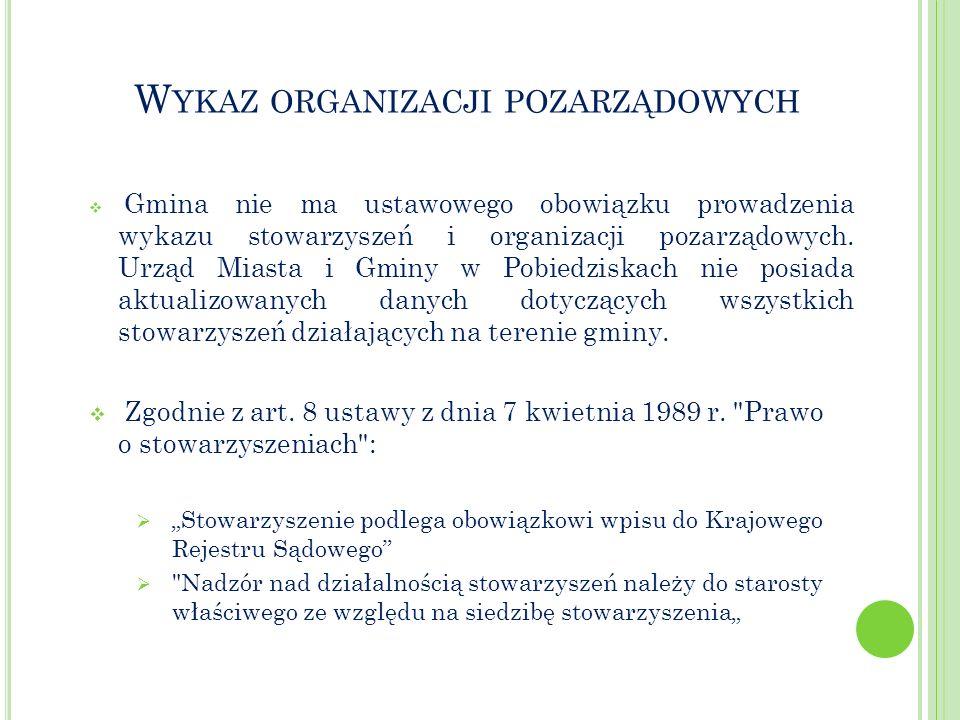 W YKAZ ORGANIZACJI POZARZĄDOWYCH Gmina nie ma ustawowego obowiązku prowadzenia wykazu stowarzyszeń i organizacji pozarządowych. Urząd Miasta i Gminy w