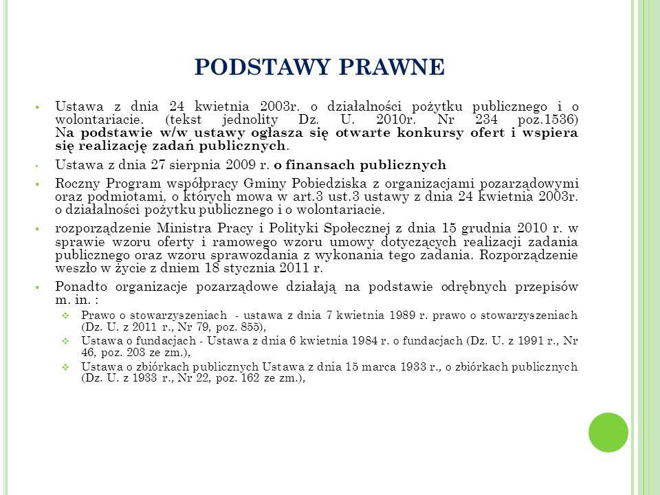 Ustawa z dnia 24 kwietnia 2003r. o działalności pożytku publicznego i o wolontariacie. (tekst jednolity Dz. U. 2010r. Nr 234 poz.1536) N a podstawie w