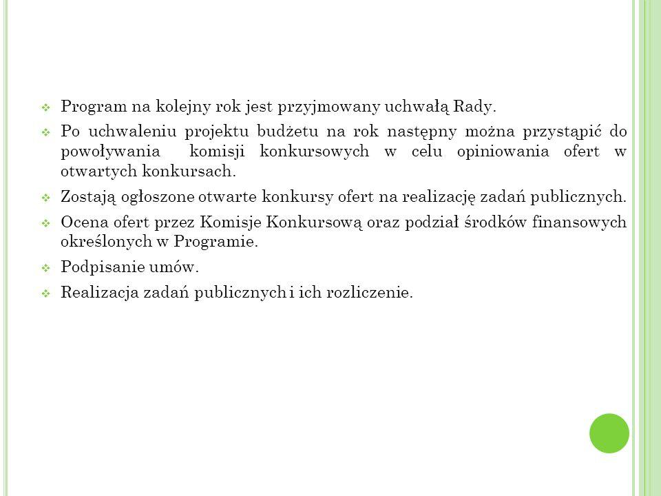 Program na kolejny rok jest przyjmowany uchwałą Rady. Po uchwaleniu projektu budżetu na rok następny można przystąpić do powoływania komisji konkursow