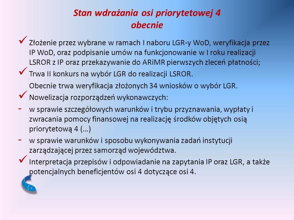 Stan wdrażania osi priorytetowej 4 obecnie Złożenie przez wybrane w ramach I naboru LGR-y WoD, weryfikacja przez IP WoD, oraz podpisanie umów na funkc