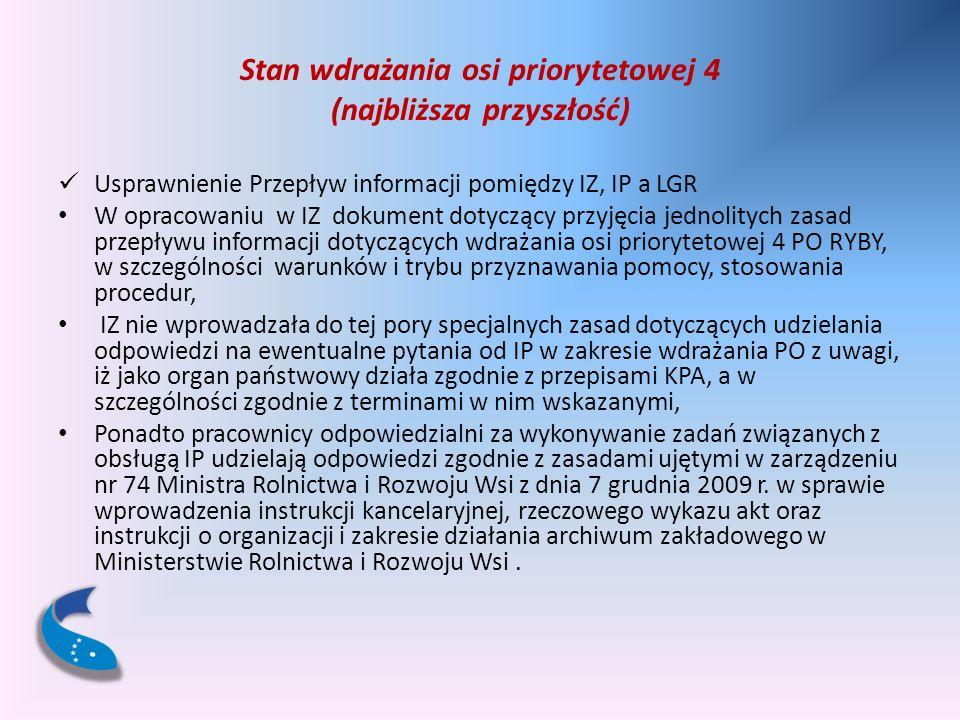 Stan wdrażania osi priorytetowej 4 (najbliższa przyszłość) Usprawnienie Przepływ informacji pomiędzy IZ, IP a LGR W opracowaniu w IZ dokument dotycząc