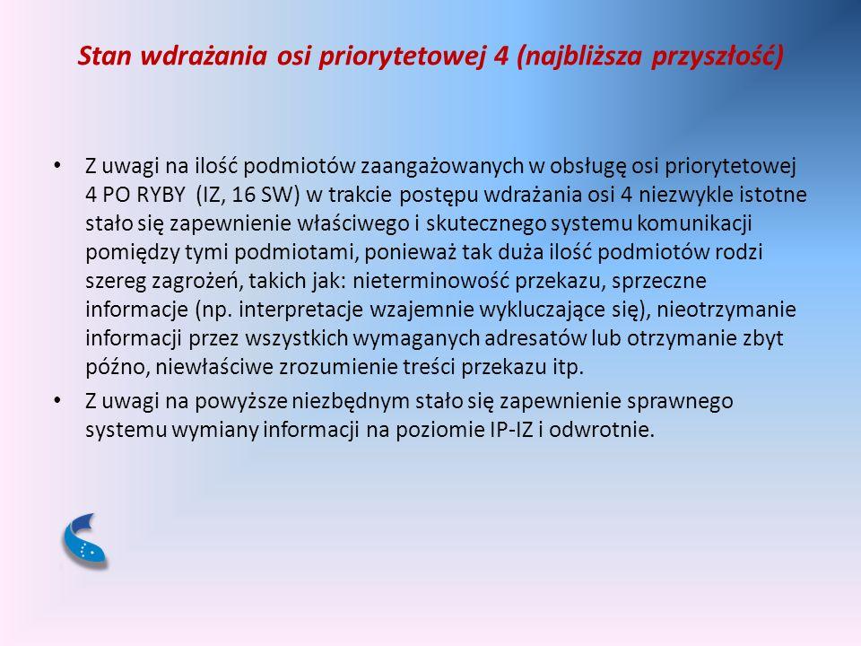 Stan wdrażania osi priorytetowej 4 (najbliższa przyszłość) Z uwagi na ilość podmiotów zaangażowanych w obsługę osi priorytetowej 4 PO RYBY (IZ, 16 SW)