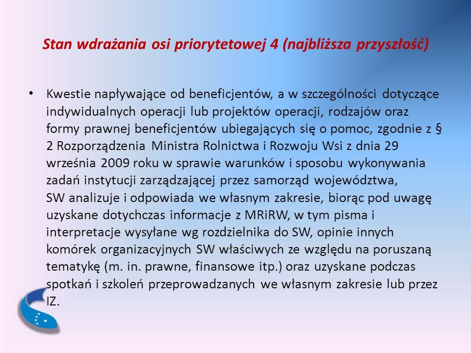 Stan wdrażania osi priorytetowej 4 (najbliższa przyszłość) Kwestie napływające od beneficjentów, a w szczególności dotyczące indywidualnych operacji l