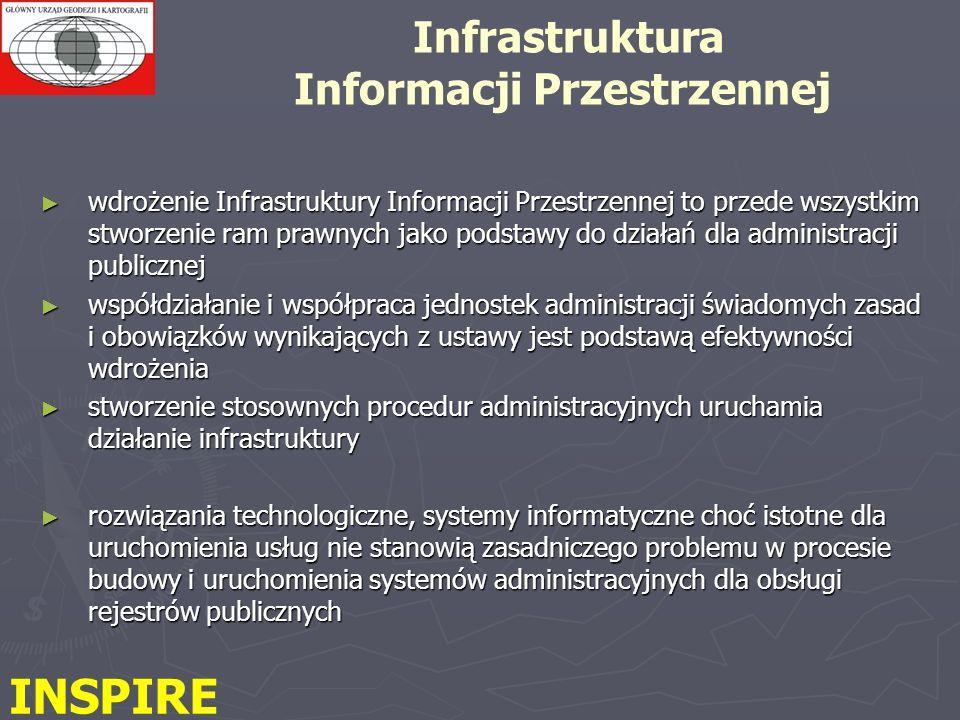 wdrożenie Infrastruktury Informacji Przestrzennej to przede wszystkim stworzenie ram prawnych jako podstawy do działań dla administracji publicznej wdrożenie Infrastruktury Informacji Przestrzennej to przede wszystkim stworzenie ram prawnych jako podstawy do działań dla administracji publicznej współdziałanie i współpraca jednostek administracji świadomych zasad i obowiązków wynikających z ustawy jest podstawą efektywności wdrożenia współdziałanie i współpraca jednostek administracji świadomych zasad i obowiązków wynikających z ustawy jest podstawą efektywności wdrożenia stworzenie stosownych procedur administracyjnych uruchamia działanie infrastruktury stworzenie stosownych procedur administracyjnych uruchamia działanie infrastruktury rozwiązania technologiczne, systemy informatyczne choć istotne dla uruchomienia usług nie stanowią zasadniczego problemu w procesie budowy i uruchomienia systemów administracyjnych dla obsługi rejestrów publicznych rozwiązania technologiczne, systemy informatyczne choć istotne dla uruchomienia usług nie stanowią zasadniczego problemu w procesie budowy i uruchomienia systemów administracyjnych dla obsługi rejestrów publicznych INSPIRE Infrastruktura Informacji Przestrzennej
