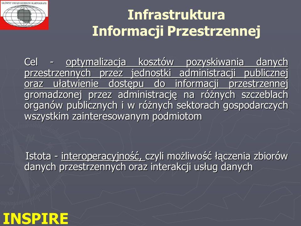 Cel - optymalizacja kosztów pozyskiwania danych przestrzennych przez jednostki administracji publicznej oraz ułatwienie dostępu do informacji przestrzennej gromadzonej przez administrację na różnych szczeblach organów publicznych i w różnych sektorach gospodarczych wszystkim zainteresowanym podmiotom Istota - interoperacyjność, czyli możliwość łączenia zbiorów danych przestrzennych oraz interakcji usług danych Istota - interoperacyjność, czyli możliwość łączenia zbiorów danych przestrzennych oraz interakcji usług danych INSPIRE Infrastruktura Informacji Przestrzennej