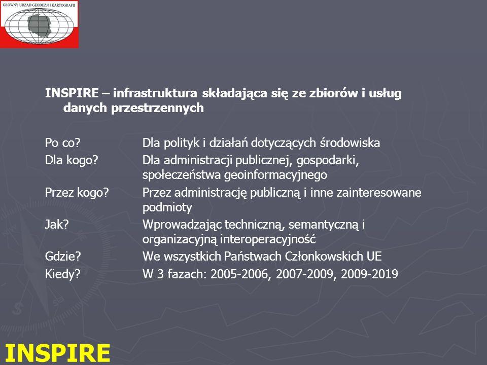 INSPIRE – infrastruktura składająca się ze zbiorów i usług danych przestrzennych Po co?Dla polityk i działań dotyczących środowiska Dla kogo? Dla admi
