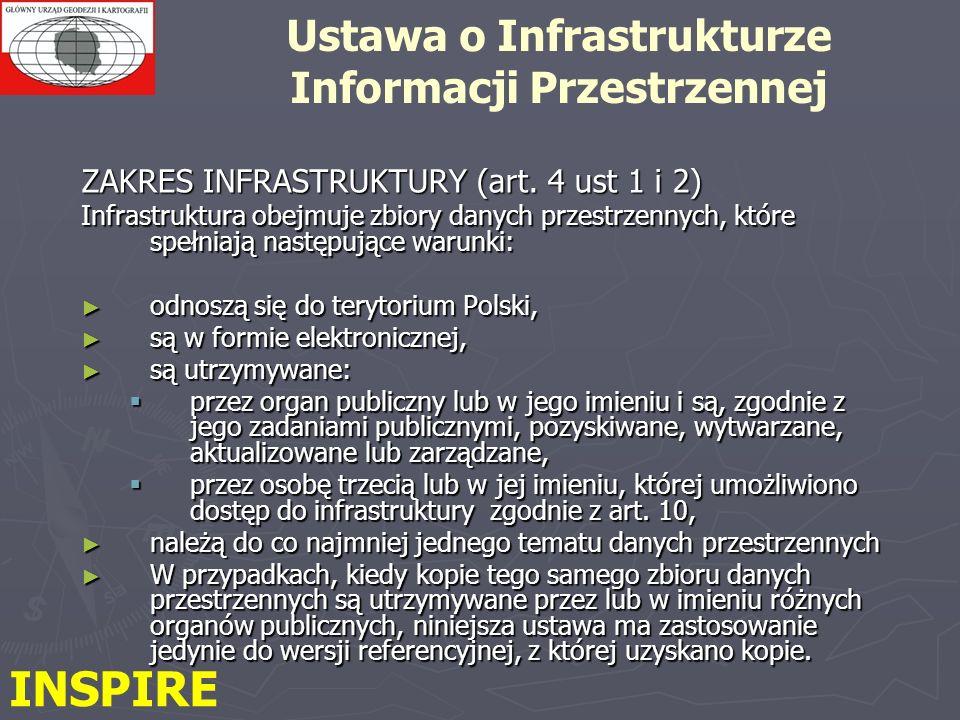 ZAKRES INFRASTRUKTURY (art.