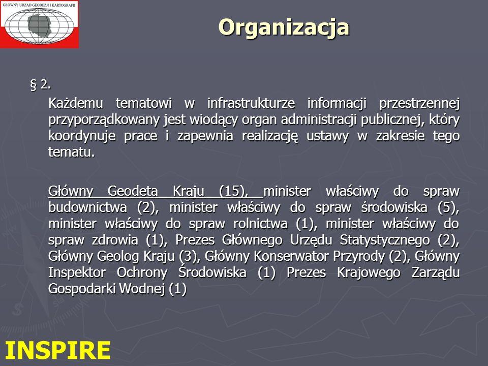 Organizacja § 2. Każdemu tematowi w infrastrukturze informacji przestrzennej przyporządkowany jest wiodący organ administracji publicznej, który koord