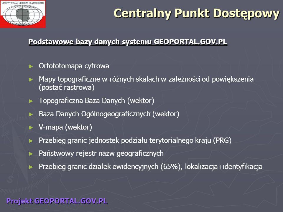 Podstawowe bazy danych systemu GEOPORTAL.GOV.PL Ortofotomapa cyfrowa Mapy topograficzne w różnych skalach w zależności od powiększenia (postać rastrow
