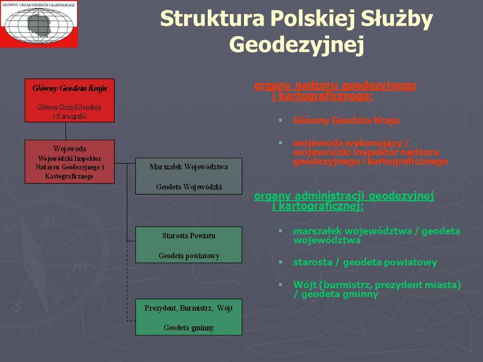 Struktura Polskiej Służby Geodezyjnej organy nadzoru geodezyjnego i kartograficznego: Główny Geodeta Kraju wojewoda wykonujący / wojewódzki inspektor