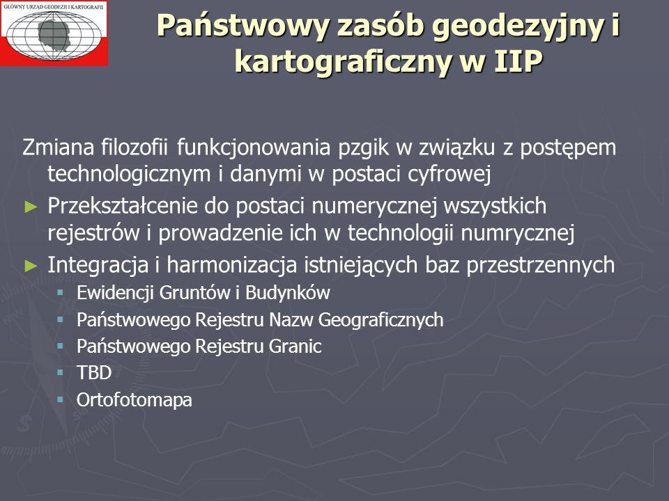 Państwowy zasób geodezyjny i kartograficzny w IIP Zmiana filozofii funkcjonowania pzgik w związku z postępem technologicznym i danymi w postaci cyfrowej Przekształcenie do postaci numerycznej wszystkich rejestrów i prowadzenie ich w technologii numrycznej Integracja i harmonizacja istniejących baz przestrzennych Ewidencji Gruntów i Budynków Państwowego Rejestru Nazw Geograficznych Państwowego Rejestru Granic TBD Ortofotomapa