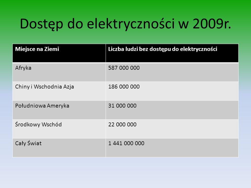 Dostęp do elektryczności w 2009r. Miejsce na ZiemiLiczba ludzi bez dostępu do elektryczności Afryka587 000 000 Chiny i Wschodnia Azja186 000 000 Połud