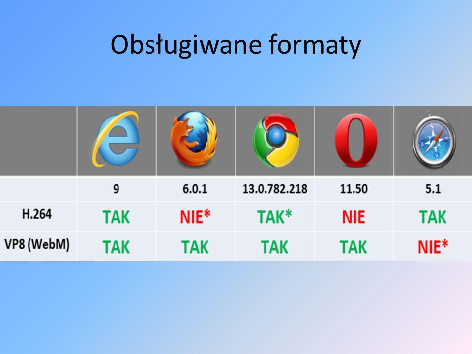 Obsługiwane formaty
