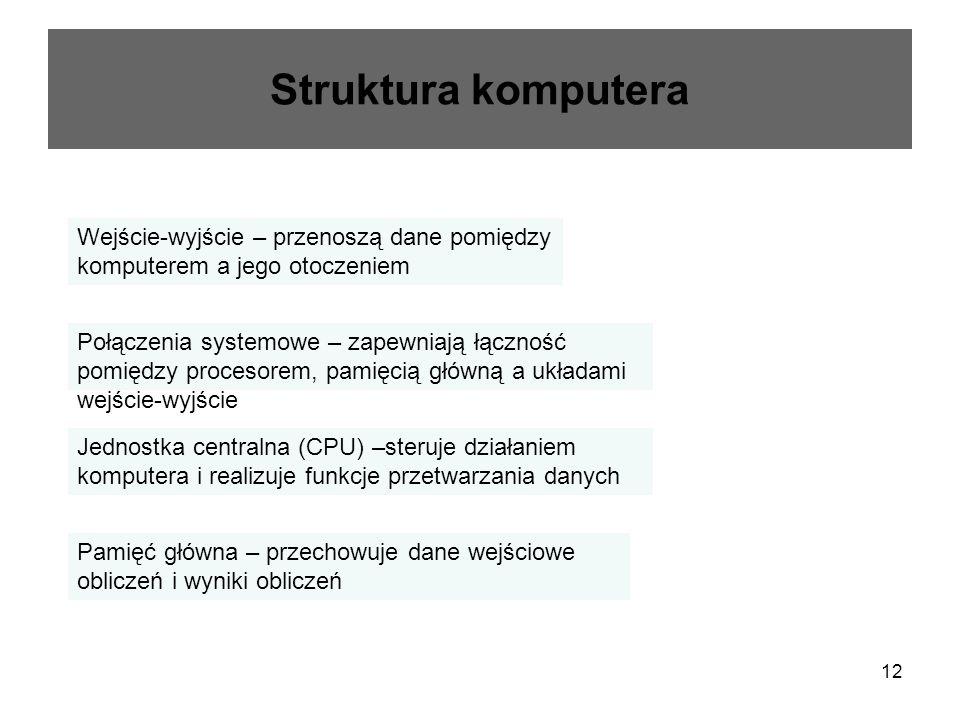 12 Struktura komputera Wejście-wyjście – przenoszą dane pomiędzy komputerem a jego otoczeniem Połączenia systemowe – zapewniają łączność pomiędzy proc
