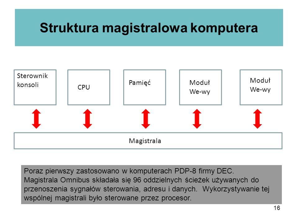 16 Struktura magistralowa komputera Sterownik konsoli CPU PamięćModuł We-wy Moduł We-wy Magistrala Poraz pierwszy zastosowano w komputerach PDP-8 firm
