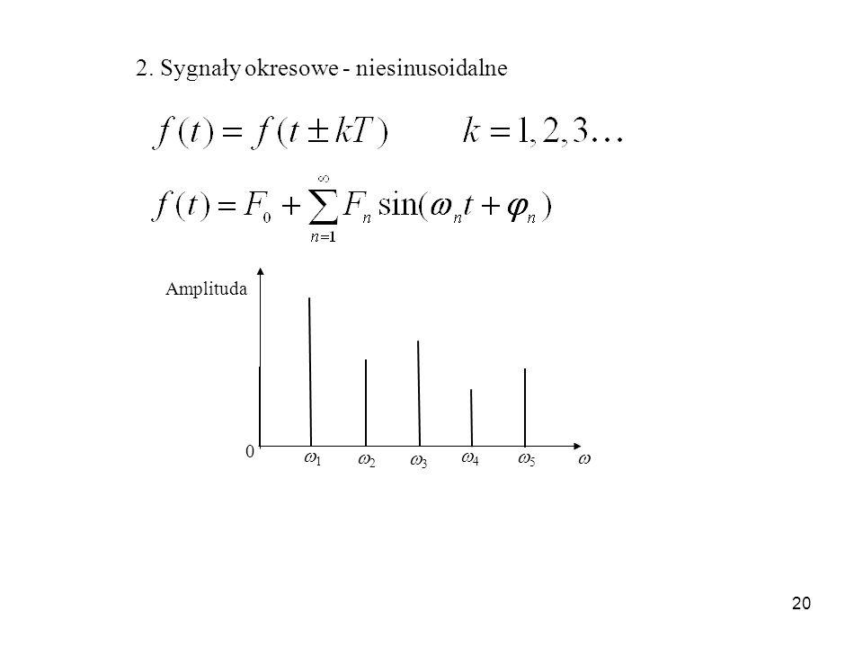 20 2. Sygnały okresowe - niesinusoidalne 1 Amplituda 2 3 4 5 0