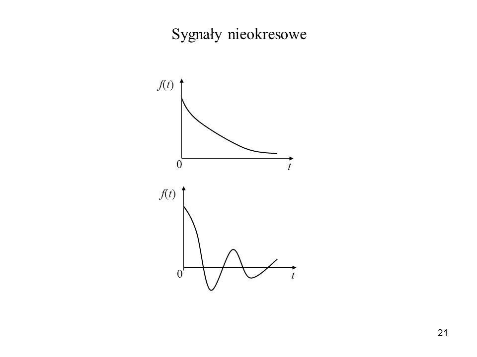 21 Sygnały nieokresowe t f(t)f(t) f(t)f(t) t 0 0
