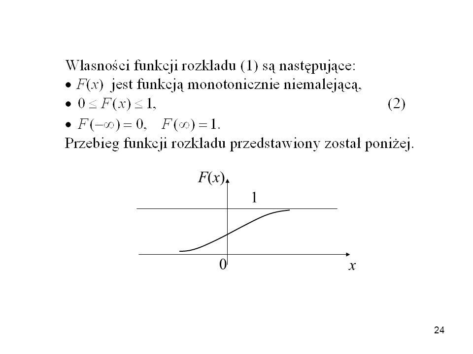 24 1 F(x)F(x) x 0