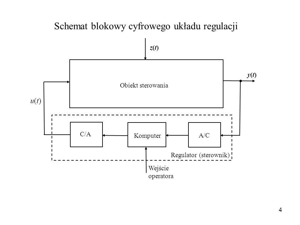 4 z(t)z(t) Schemat blokowy cyfrowego układu regulacji y(t)y(t) Wejście operatora Komputer C/A A/C Regulator (sterownik) Obiekt sterowania u(t)u(t)