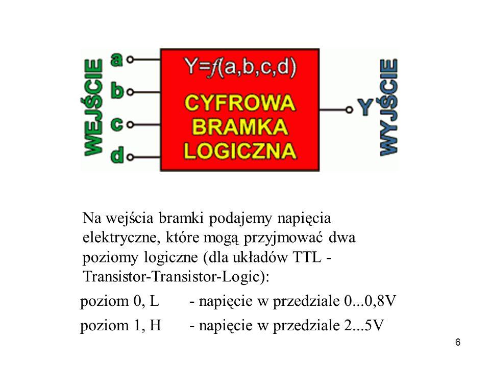 6 Na wejścia bramki podajemy napięcia elektryczne, które mogą przyjmować dwa poziomy logiczne (dla układów TTL - Transistor-Transistor-Logic): poziom