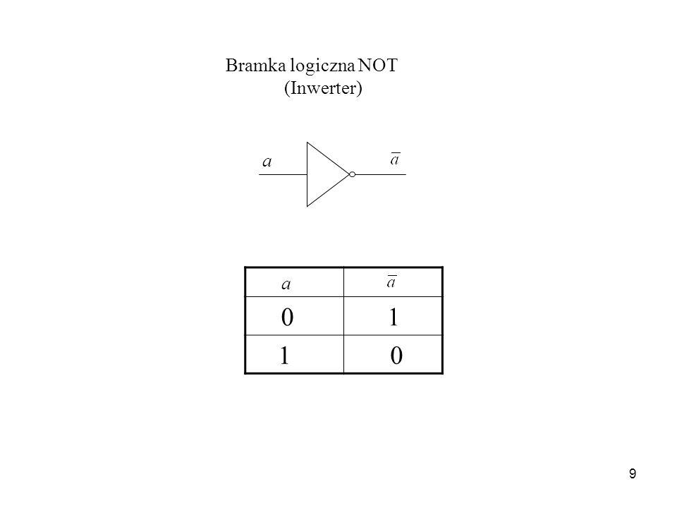 9 Bramka logiczna NOT (Inwerter) a a 0 1 1 0