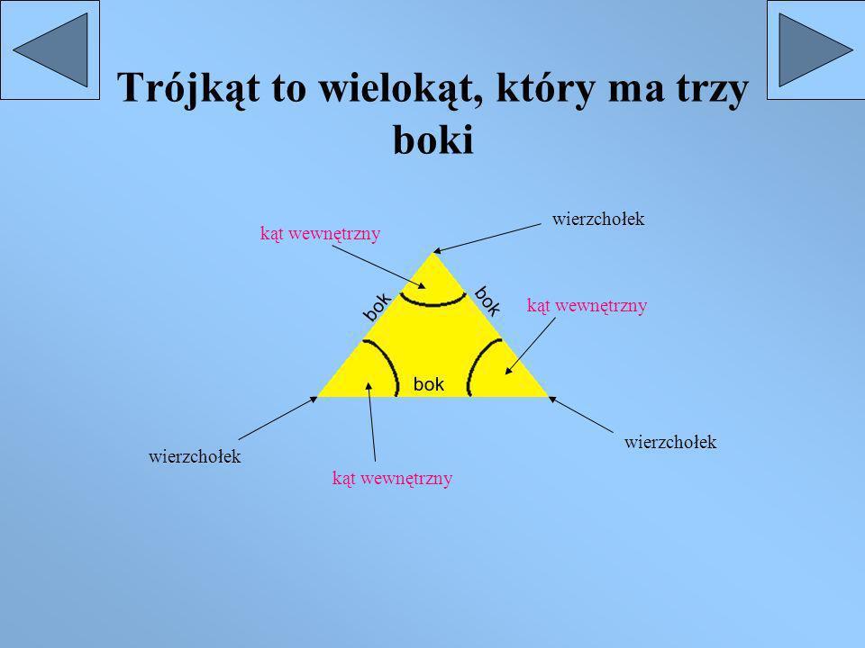 TRÓJKĄTY Opracowała: Renata Pieńkowska
