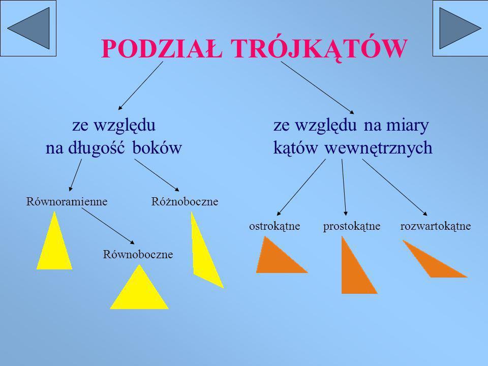 PODZIAŁ TRÓJKĄTÓW ze względu na długość boków Równoboczne RównoramienneRóżnoboczne ze względu na miary kątów wewnętrznych ostrokątneprostokątnerozwartokątne