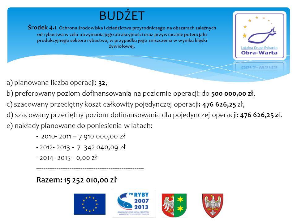 a) planowana liczba operacji: 32, b) preferowany poziom dofinansowania na poziomie operacji: do 500 000,00 zł, c) szacowany przeciętny koszt całkowity