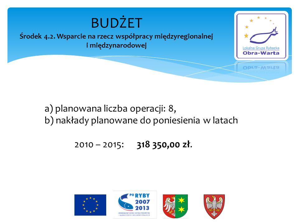 BUDŻET Środek 4.2. Wsparcie na rzecz współpracy międzyregionalnej i międzynarodowej a) planowana liczba operacji: 8, b) nakłady planowane do poniesien
