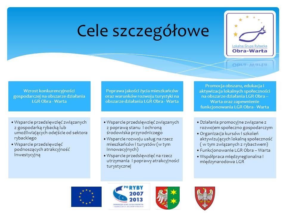 Wzrost konkurencyjności gospodarczej na obszarze działania LGR Obra - Warta Wsparcie przedsięwzięć związanych z gospodarką rybacką lub umożliwiających