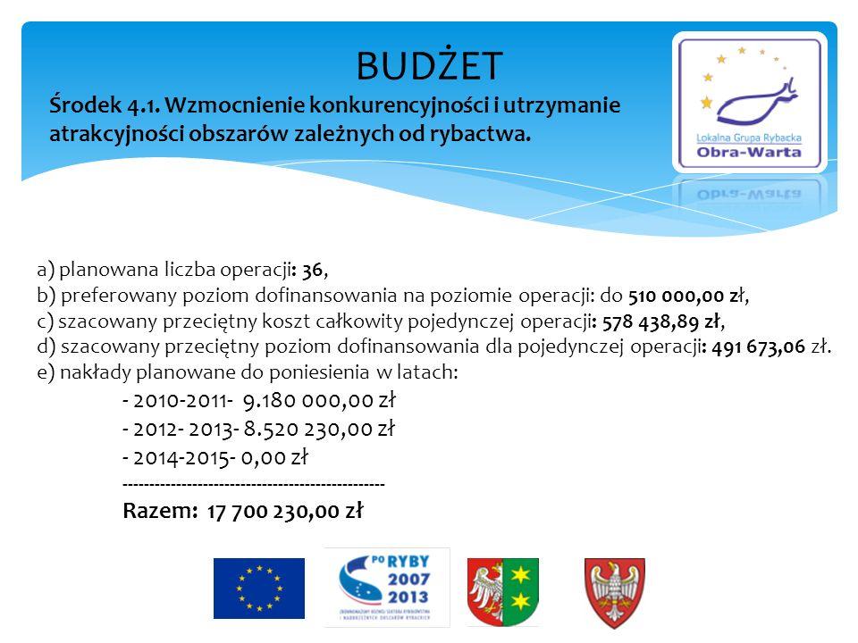 BUDŻET a) planowana liczba operacji: 36, b) preferowany poziom dofinansowania na poziomie operacji: do 510 000,00 zł, c) szacowany przeciętny koszt ca