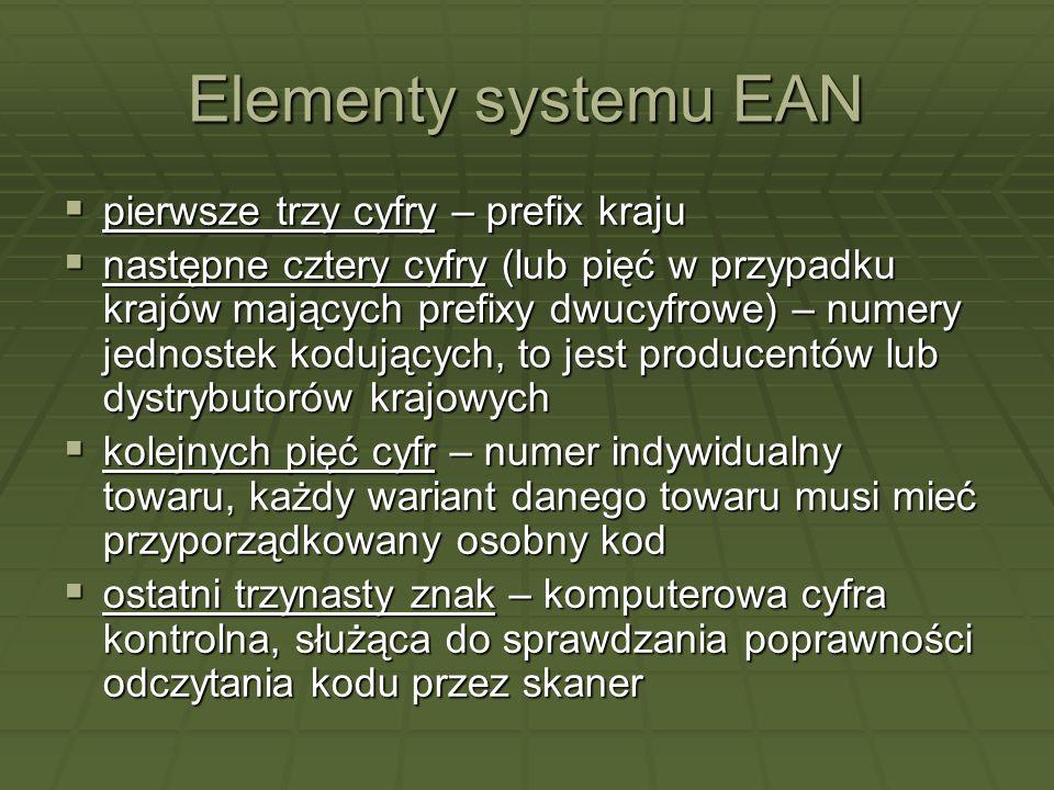 Elementy systemu EAN pierwsze trzy cyfry – prefix kraju pierwsze trzy cyfry – prefix kraju następne cztery cyfry (lub pięć w przypadku krajów mających