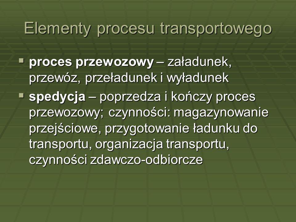 Elementy procesu transportowego proces przewozowy – załadunek, przewóz, przeładunek i wyładunek proces przewozowy – załadunek, przewóz, przeładunek i