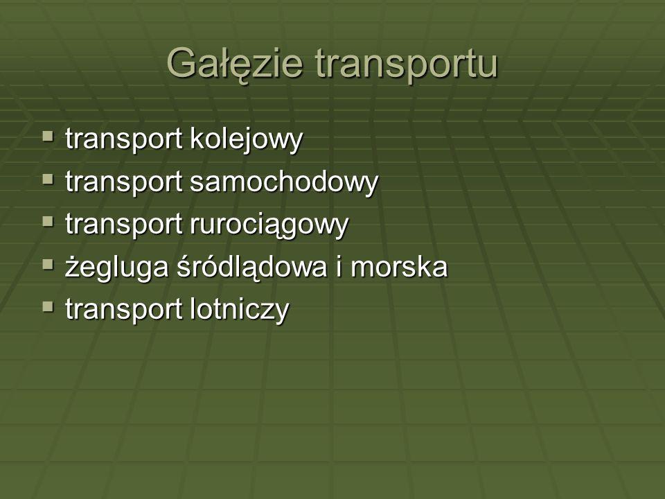 Gałęzie transportu transport kolejowy transport kolejowy transport samochodowy transport samochodowy transport rurociągowy transport rurociągowy żeglu