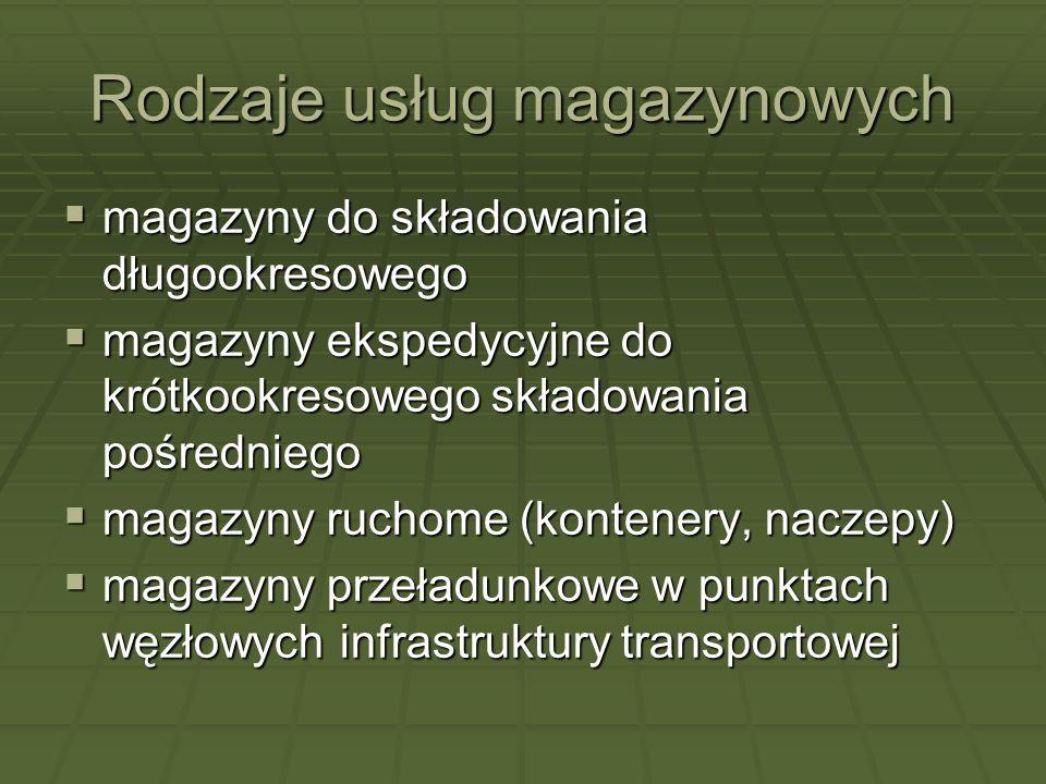 Rodzaje usług magazynowych magazyny do składowania długookresowego magazyny do składowania długookresowego magazyny ekspedycyjne do krótkookresowego s