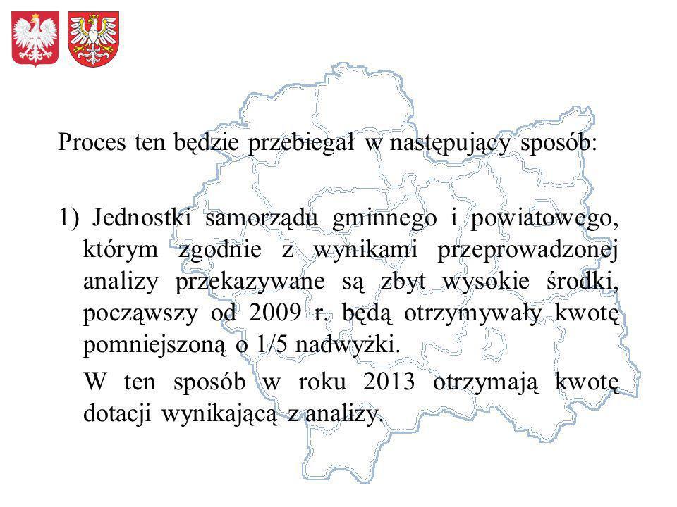Proces ten będzie przebiegał w następujący sposób: 1) Jednostki samorządu gminnego i powiatowego, którym zgodnie z wynikami przeprowadzonej analizy pr