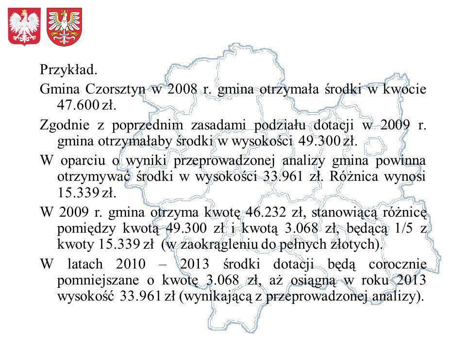 Przykład. Gmina Czorsztyn w 2008 r. gmina otrzymała środki w kwocie 47.600 zł. Zgodnie z poprzednim zasadami podziału dotacji w 2009 r. gmina otrzymał