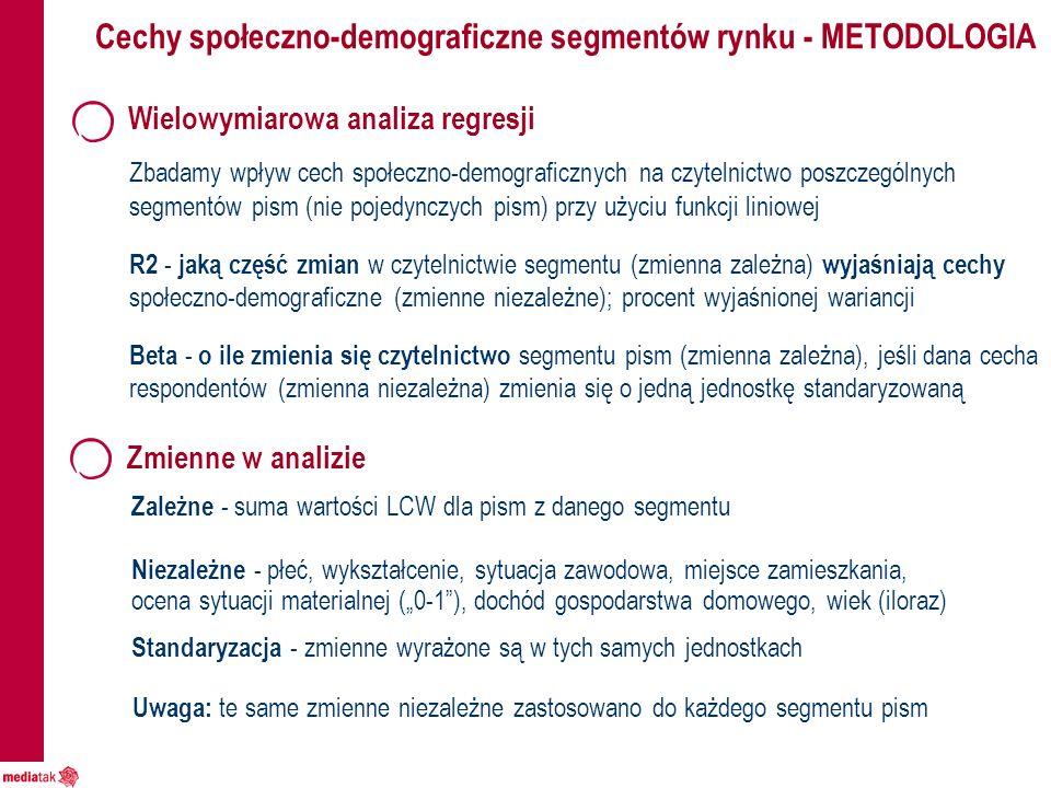 Cechy społeczno-demograficzne segmentów rynku - METODOLOGIA Wielowymiarowa analiza regresji Zbadamy wpływ cech społeczno-demograficznych na czytelnictwo poszczególnych segmentów pism (nie pojedynczych pism) przy użyciu funkcji liniowej R2 - jaką część zmian w czytelnictwie segmentu (zmienna zależna) wyjaśniają cechy społeczno-demograficzne (zmienne niezależne); procent wyjaśnionej wariancji Beta - o ile zmienia się czytelnictwo segmentu pism (zmienna zależna), jeśli dana cecha respondentów (zmienna niezależna) zmienia się o jedną jednostkę standaryzowaną Zmienne w analizie Zależne - suma wartości LCW dla pism z danego segmentu Niezależne - płeć, wykształcenie, sytuacja zawodowa, miejsce zamieszkania, ocena sytuacji materialnej (0-1), dochód gospodarstwa domowego, wiek (iloraz) Standaryzacja - zmienne wyrażone są w tych samych jednostkach Uwaga: te same zmienne niezależne zastosowano do każdego segmentu pism