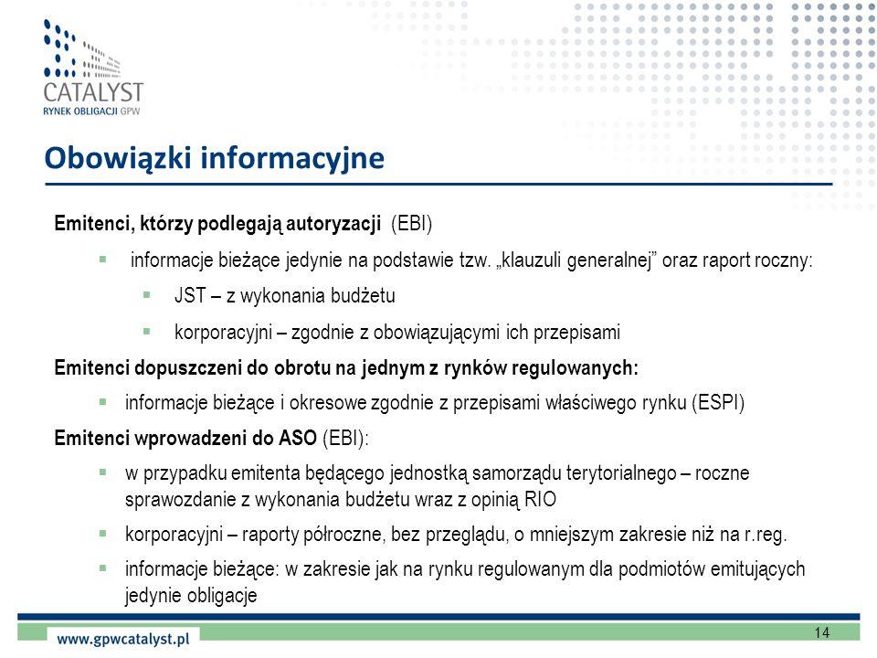14 Obowiązki informacyjne Emitenci, którzy podlegają autoryzacji (EBI) informacje bieżące jedynie na podstawie tzw. klauzuli generalnej oraz raport ro