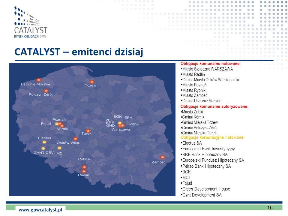 16 CATALYST – emitenci dzisiaj Obligacje komunalne notowane: Miasto Stołeczne WARSZAWA Miasto Radlin Gmina Miasto Ostrów Wielkopolski Miasto Poznań Mi