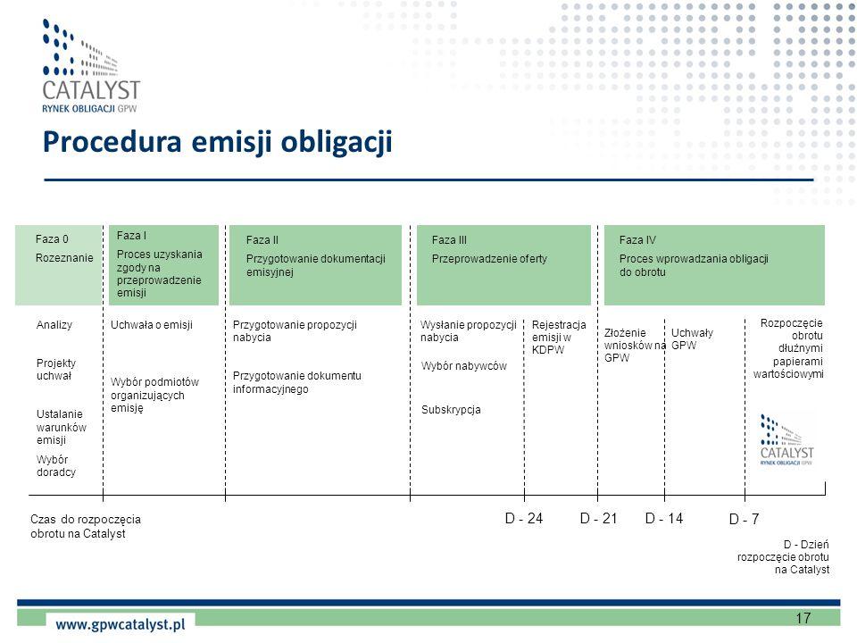 17 Procedura emisji obligacji D Przygotowanie propozycji nabycia Przygotowanie dokumentu informacyjnego Faza I Proces uzyskania zgody na przeprowadzen