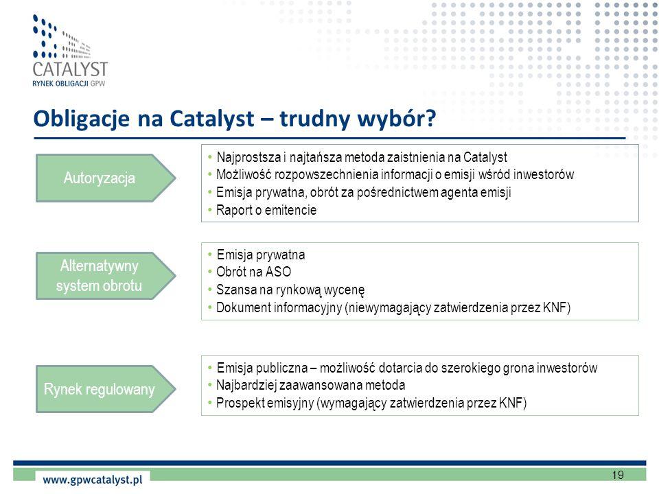 19 Obligacje na Catalyst – trudny wybór? Autoryzacja Alternatywny system obrotu Rynek regulowany Najprostsza i najtańsza metoda zaistnienia na Catalys