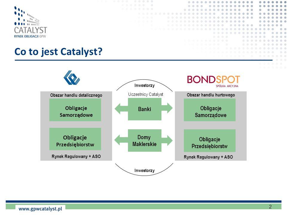 2 Co to jest Catalyst? GPW Banki Domy Maklerskie Obligacje Samorządowe Obligacje Przedsiębiorstw Inwestorzy Uczestnicy Catalyst Obszar handlu detalicz
