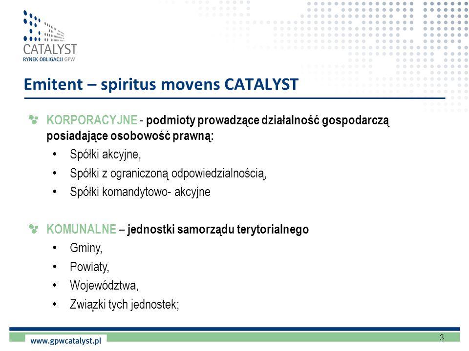 3 Emitent – spiritus movens CATALYST KORPORACYJNE - podmioty prowadzące działalność gospodarczą posiadające osobowość prawną: Spółki akcyjne, Spółki z