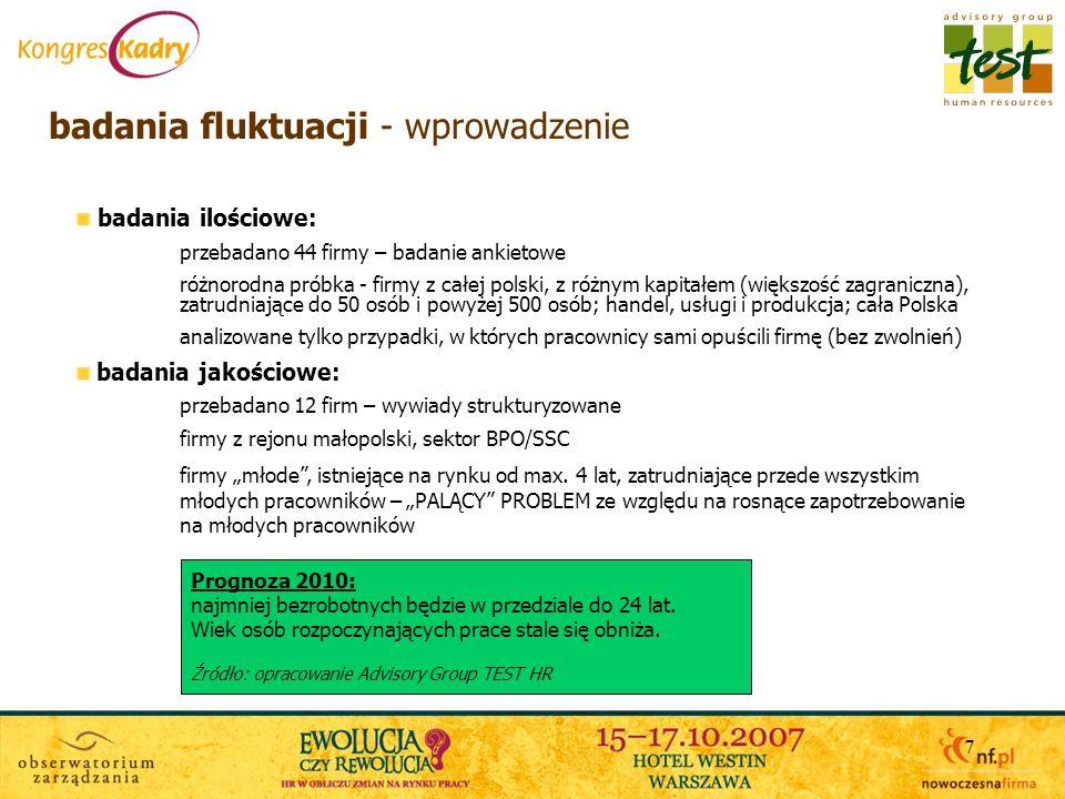 7 badania fluktuacji - wprowadzenie badania ilościowe: przebadano 44 firmy – badanie ankietowe różnorodna próbka - firmy z całej polski, z różnym kapi