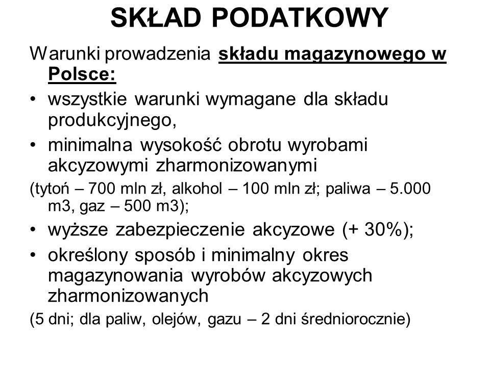 SKŁAD PODATKOWY Warunki prowadzenia składu magazynowego w Polsce: wszystkie warunki wymagane dla składu produkcyjnego, minimalna wysokość obrotu wyrobami akcyzowymi zharmonizowanymi (tytoń – 700 mln zł, alkohol – 100 mln zł; paliwa – 5.000 m3, gaz – 500 m3); wyższe zabezpieczenie akcyzowe (+ 30%); określony sposób i minimalny okres magazynowania wyrobów akcyzowych zharmonizowanych (5 dni; dla paliw, olejów, gazu – 2 dni średniorocznie)